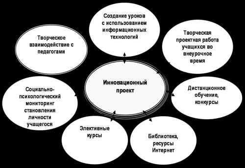 http://festival.1september.ru/articles/553341/1.jpg