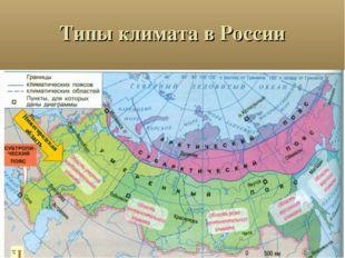 Типы климата в России Нижегородская область
