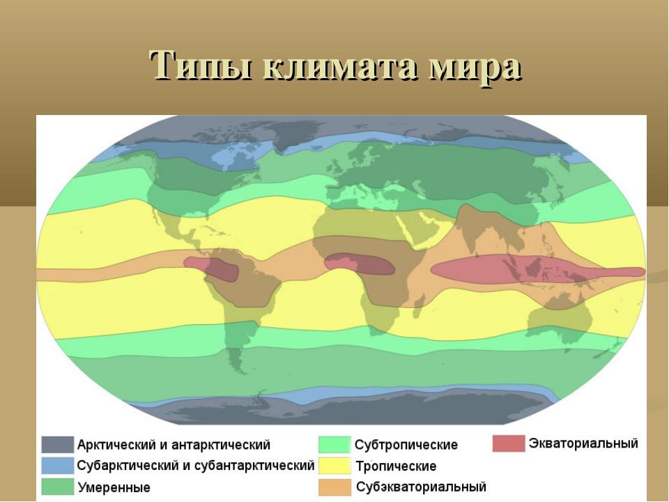Типы климата мира
