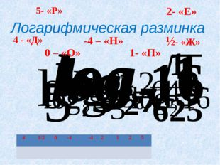Логарифмическая разминка 4 - «Д» ½- «Ж» 0 – «О» -4 – «Н» 2- «Е» 1- «П» 5- «Р»