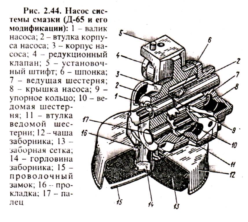 Насос системы смазки двигателя ЮМЗ Д-65