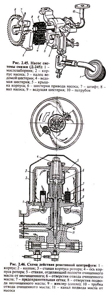 Насос системы смазки трактора МТЗ Д-245 и действие реактивной центрифуги