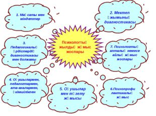 2. Мектеп ұжымының диагностикасы 7. Психологтың апталық немесе айлық жұмыс ж