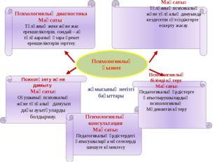 Психологиялық қызмет Психологиялық диагностика Мақсаты: Тұлғаның жеке және жа