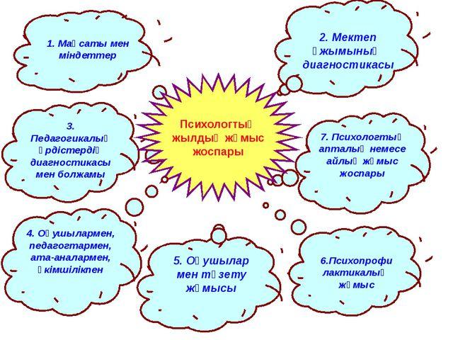 2. Мектеп ұжымының диагностикасы 7. Психологтың апталық немесе айлық жұмыс ж...