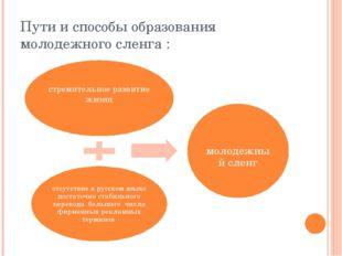 Пути и способы образования молодежного сленга :