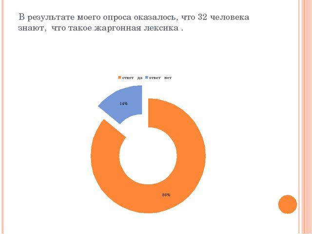 В результате моего опроса оказалось, что 32 человека знают, что такое жаргонн...
