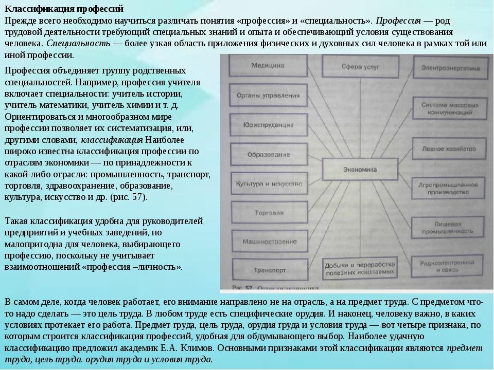 Классификация профессий Прежде всего необходимо научиться различать понятия «...