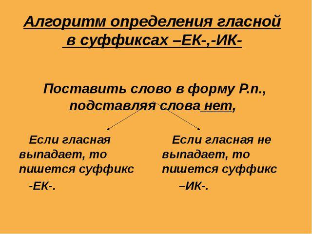 Алгоритм определения гласной  в суффиксах –ЕК-,-ИК-     Если гласная выпадае...
