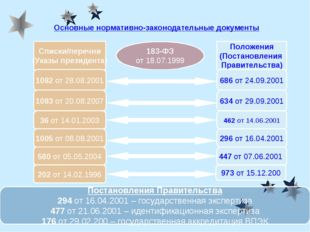 Основные нормативно-законодательные документы Списки/перечни (Указы президент