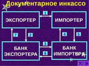 Документарное инкассо БАНК ЭКСПОРТЕРА ЭКСПОРТЕР БАНК ИМПОРТЕРА ИМПОРТЕР 1 2 3