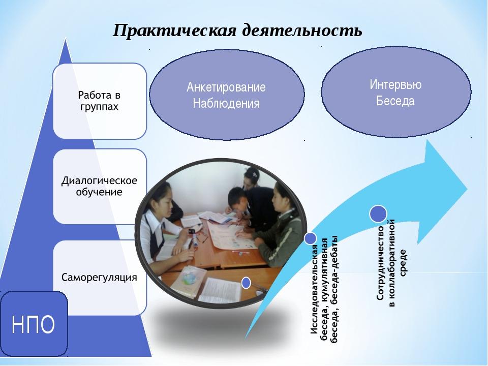 Практическая деятельность НПО Анкетирование Наблюдения Интервью Беседа