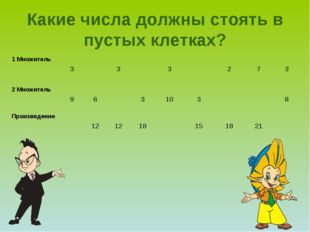 Какие числа должны стоять в пустых клетках? 1 Множитель 3 3 3 2 7 3