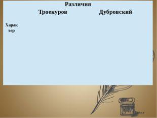 Различия ТроекуровДубровский Харак тер