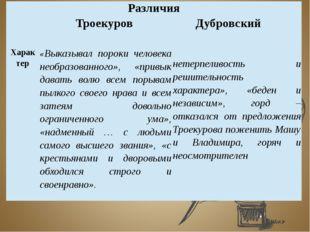 Различия ТроекуровДубровский Харак тер «Выказывал пороки человека необразова