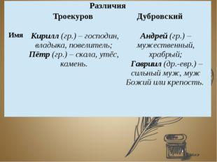 Различия ТроекуровДубровский Имя Кирилл(гр.) – господин, владыка, повелитель