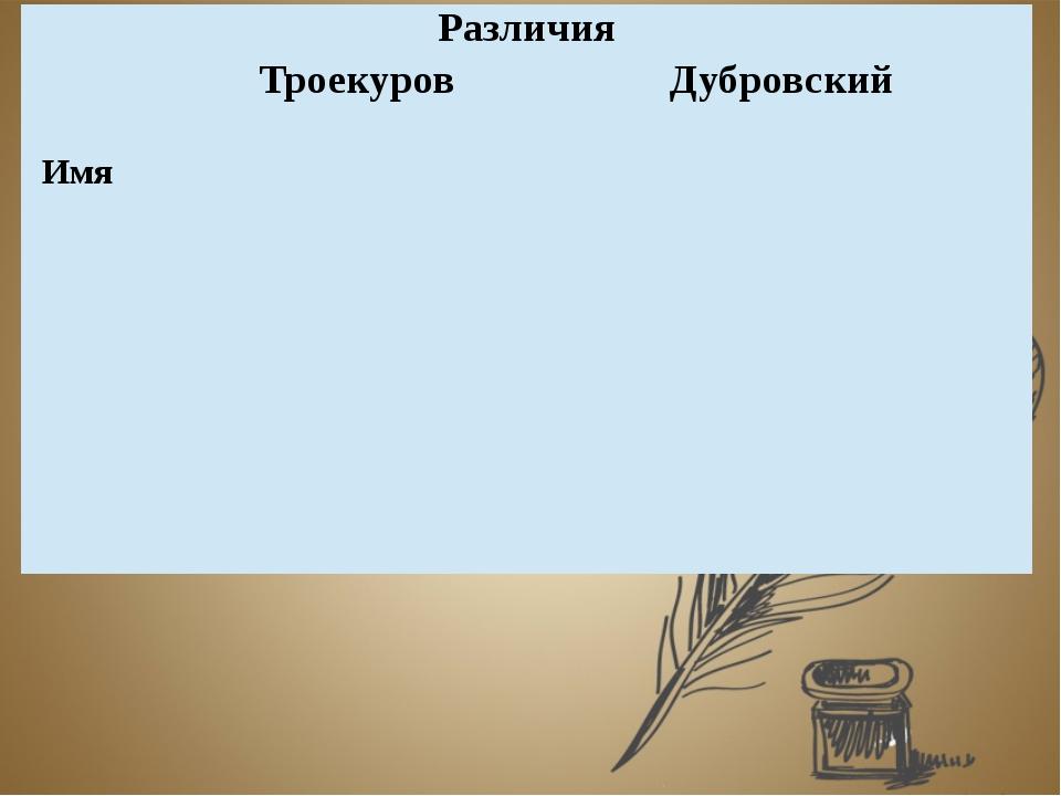 Различия ТроекуровДубровский Имя