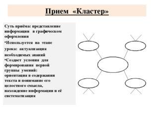 Прием «Кластер» Суть приёма: представление информации в графическом оформлени