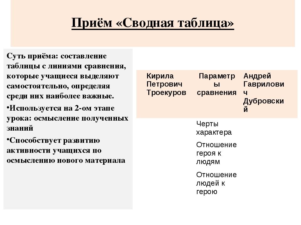 Приём «Сводная таблица» Суть приёма: составление таблицы с линиями сравнения...