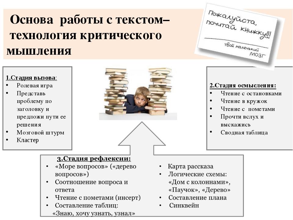 Основа работы с текстом– технология критического мышления 1.Стадия вызова: Р...