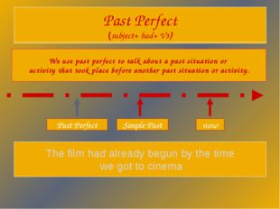 Past Perfect (subject+ had+ V3) We use past perfect to talk about a past situ
