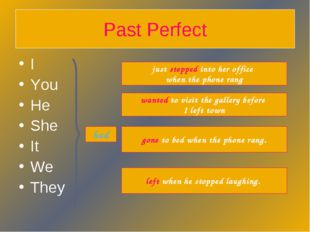 Past Perfect I You He She It We They had gone to bed when the phone rang. lef