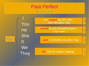 Past Perfect (question form) I You He She It We They Had gone to bed when the