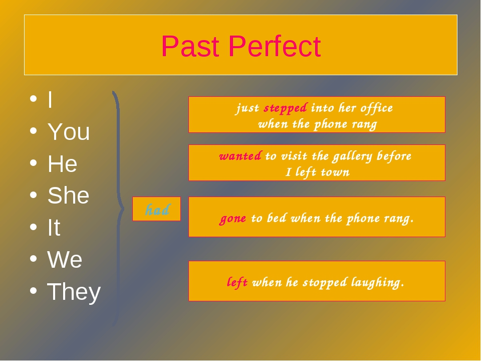 Past Perfect I You He She It We They had gone to bed when the phone rang. lef...