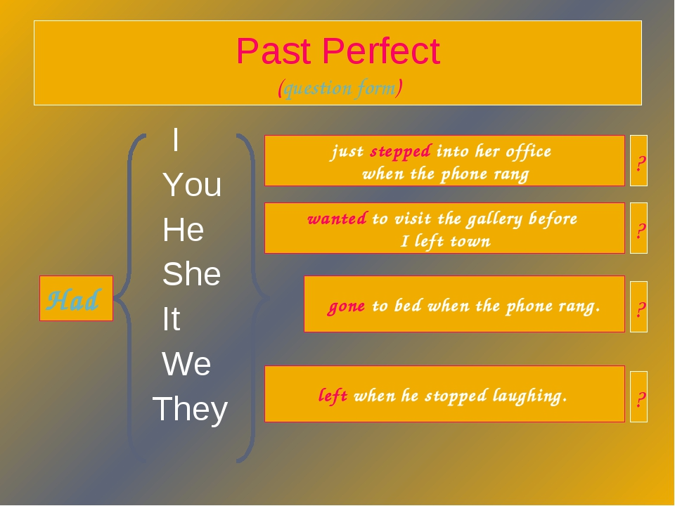 Past Perfect (question form) I You He She It We They Had gone to bed when the...