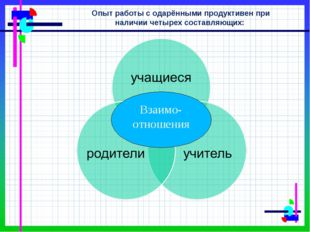 Опыт работы с одарёнными продуктивен при наличии четырех составляющих: Взаимо