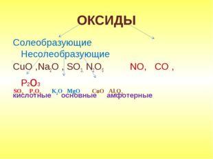 ОКСИДЫ Солеобразующие Несолеобразующие CuO ,Na2O , SO3, N2O5 NO, CO , P2o3