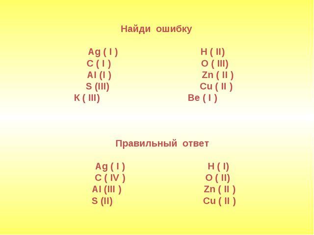 Найди ошибку Ag ( I ) H ( II) C ( I ) O ( III) АI (I ) Zn ( II ) S (III) Cu (...