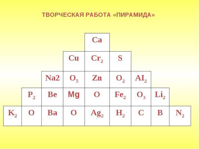 ТВОРЧЕСКАЯ РАБОТА «ПИРАМИДА» Ca Cu Cr2 S Na2 O5 Zn O2 AI2 Ве Mg О Fe2 O3 P2...