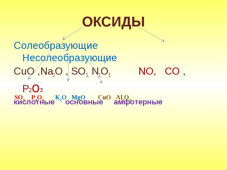 ОКСИДЫ Солеобразующие Несолеобразующие CuO ,Na2O , SO3, N2O5 NO, CO , P2o3...