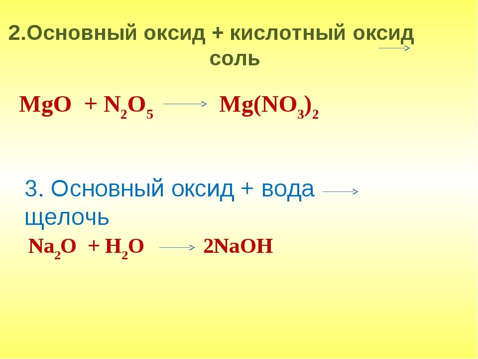 2.Основный оксид + кислотный оксид соль MgO + N2O5 Mg(NO3)2 3. Основный оксид...