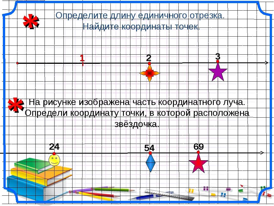 Определите длину единичного отрезка. Найдите координаты точек. 3 2 24 54 * 69