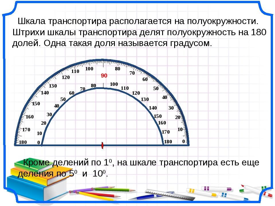 Шкала транспортира располагается на полуокружности. Штрихи шкалы транспортир...