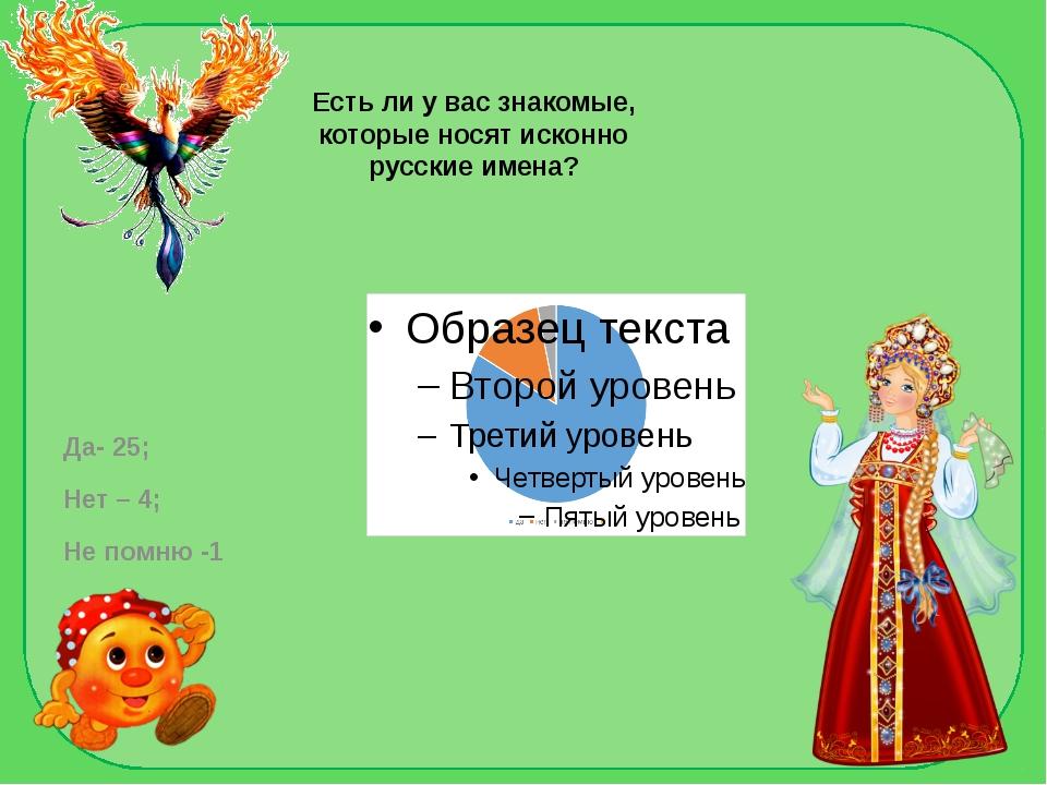 Есть ли у вас знакомые, которые носят исконно русские имена? Да- 25; Нет – 4;...