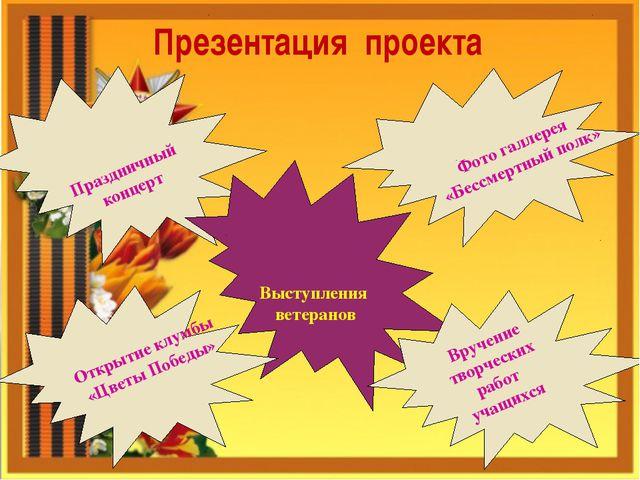 Презентация проекта Праздничный концерт Фото галлерея «Бессмертный полк» Выст...