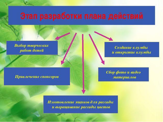 Этап разработки плана действий Изготовление ящиков для рассады и выращивание...