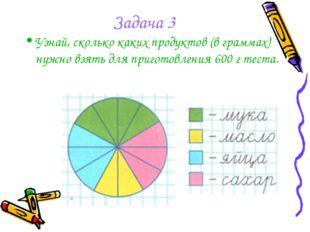 Задача 3 Узнай, сколько каких продуктов (в граммах) нужно взять для приготовл