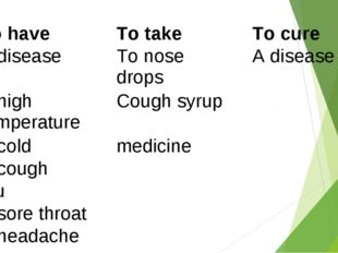 To haveTo takeTo cure A diseaseTo nose dropsA disease A high temperature