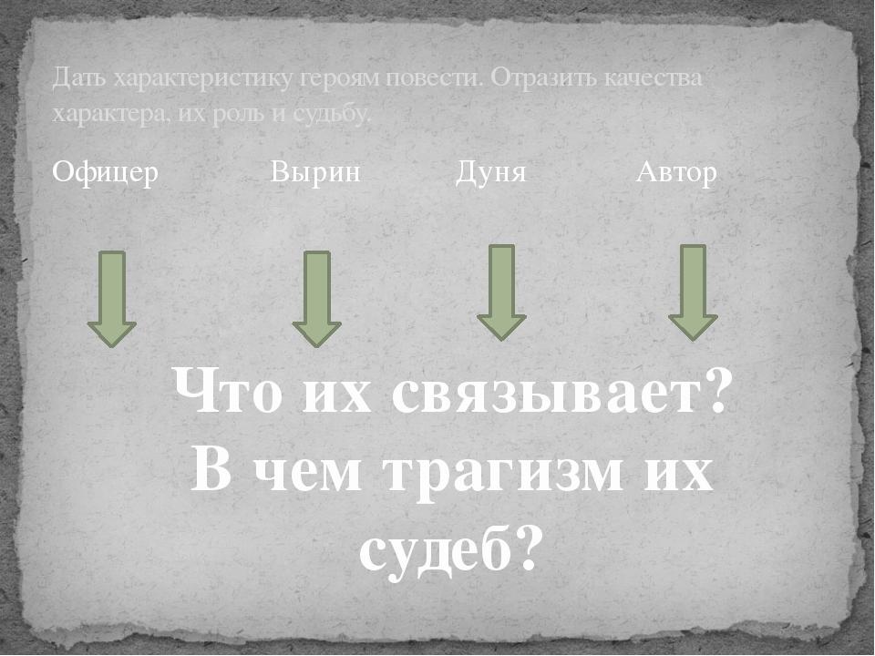 Офицер Вырин Дуня Автор Дать характеристику героям повести. Отразить качества...
