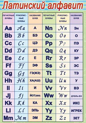 latinskiy-alfavit-bukvi