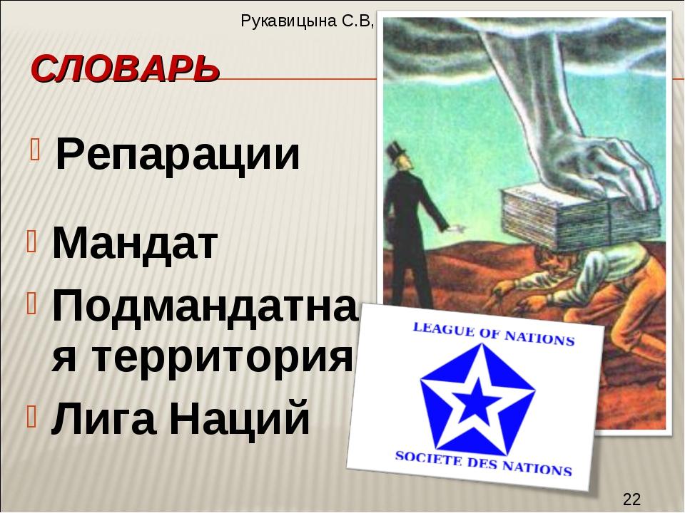 СЛОВАРЬ Репарации Мандат Подмандатная территория Лига Наций