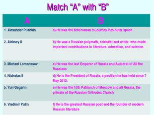 "Match ""A"" with ""B"" A	B 1. Alexander Pushkin	a) He was the first human to jour"