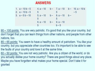 ANSWERS 90 – 100 points: You are very patriotic. It's good that you like your