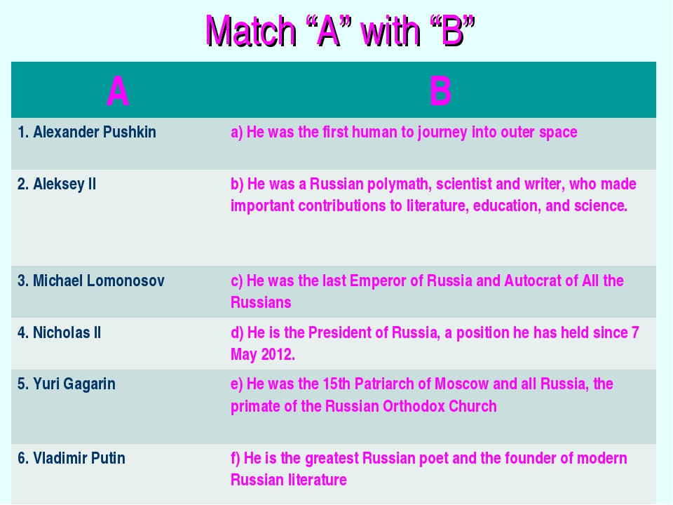 "Match ""A"" with ""B"" A	B 1. Alexander Pushkin	a) He was the first human to jour..."