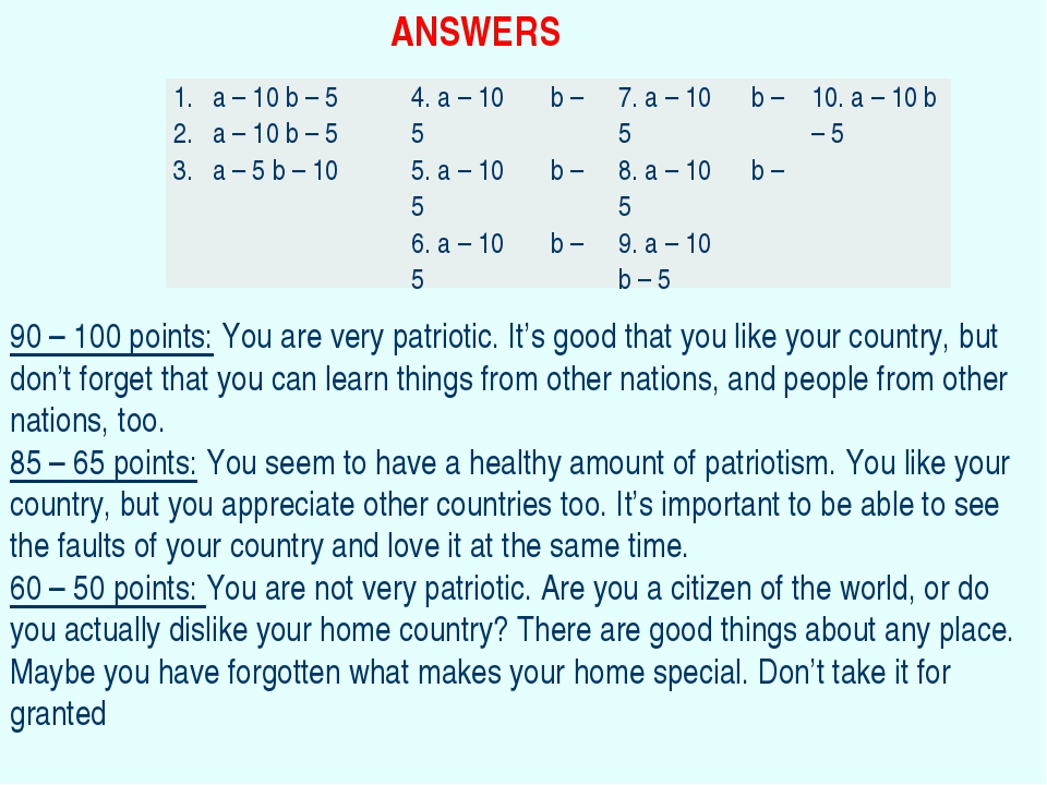 ANSWERS 90 – 100 points: You are very patriotic. It's good that you like your...