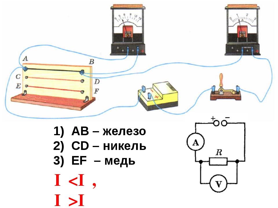 1) АВ – железо 2) СD – никель 3) EF – медь I₂I₂